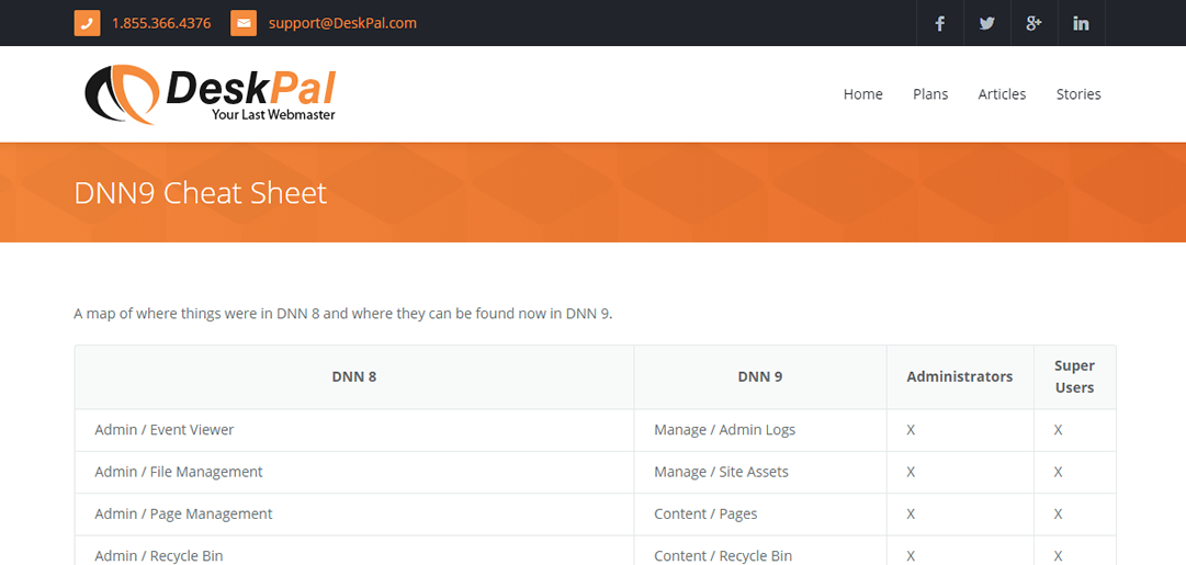 Screenshot of DeskPal's DNN 9 Cheat Sheet