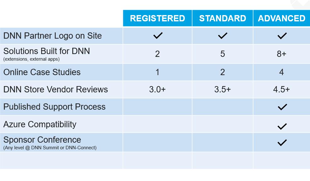 ISV-Criteria.jpg