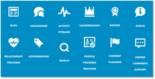 Online Community Platform Components