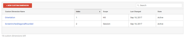 Google Analytics custom definitions created
