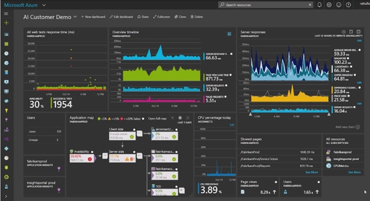 Screenshot of Azure Application Insights
