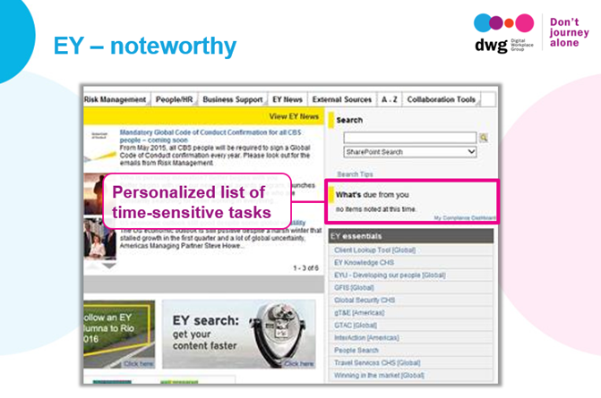 EY - personalized list of tasks
