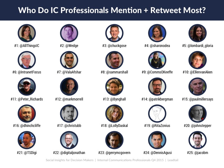 internal communications influencers on twitter