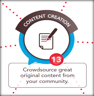 online communities for content creation