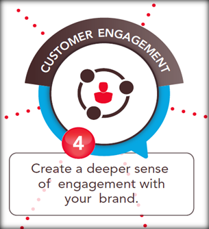 online communities for customer engagement
