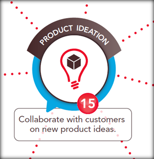 online communities for product ideation