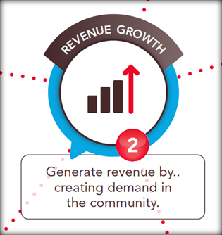 online communities for revenue growth