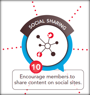 online communities for social sharing