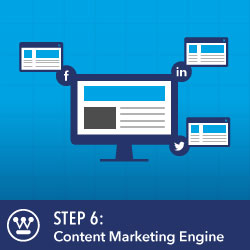 the content marketing engine at Westinghouse