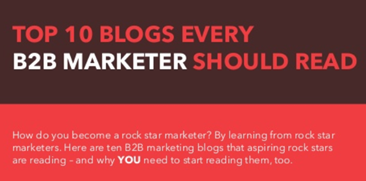 top blogs for b2b marketers