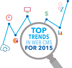 What Are the Top Trends for Web CMS in 2015?