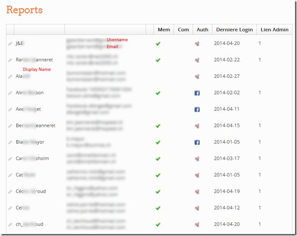 User login report