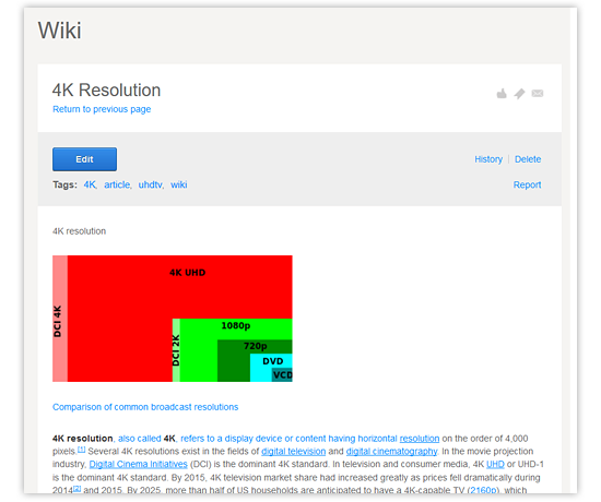 View a Wiki article in Evoq