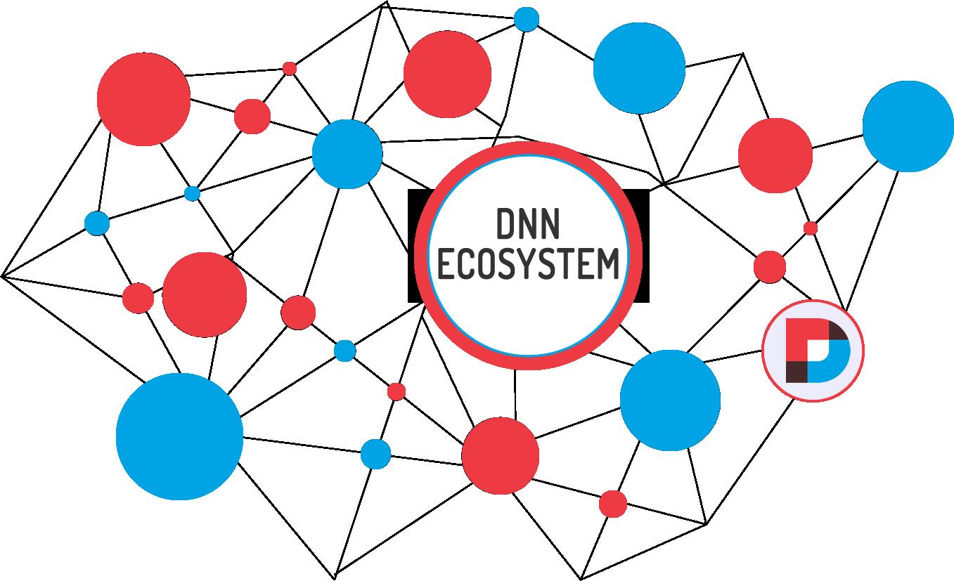 DNN Ecosystem