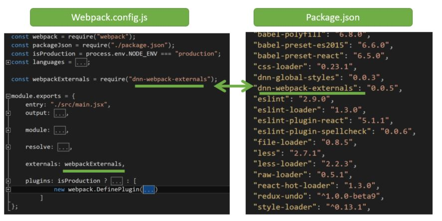 Relationship between WebPack and Package Json