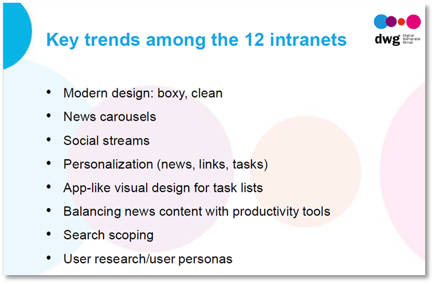 key trends from leading intranets