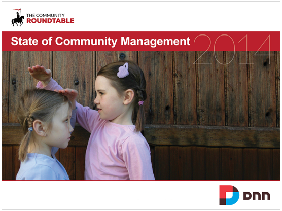 State of Community Management 2014