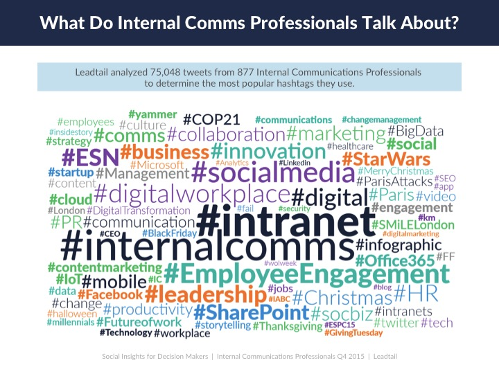 what internal comms pros tweet about