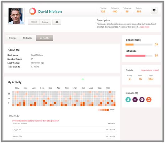 member profiles build personal brand evoq by dnn dotnetnuke