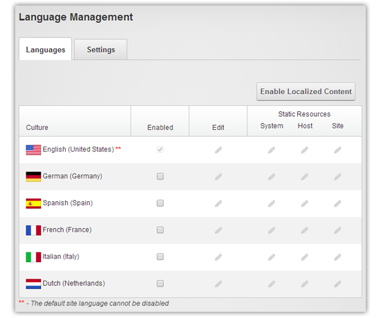 content localization - language management